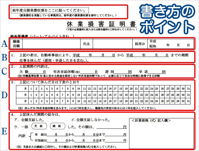 休業損害証明書の書き方~作成方法のポイント